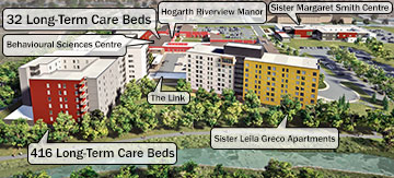 Artist Rendering of the Hogarth Riverview Manor (HRM) Project<br />TOTAL: 544 Long-Term Care Beds and 132 Units for Supportive Housing